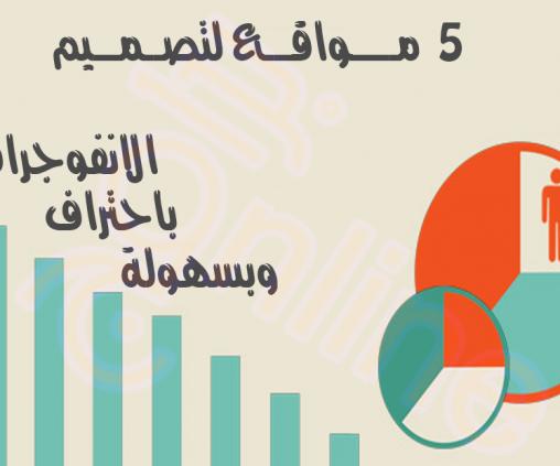 5 مواقع لتصميم الانفوجرافيك الاحترافي بشكل سهل ومجاني تدعم اللغة العربية